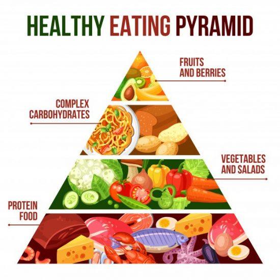 piramide-alimentare-carboidrati